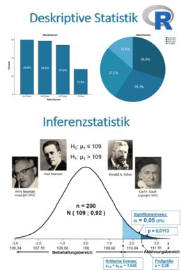 Seminar Grundlagen der Statistik mit R für Anfänger