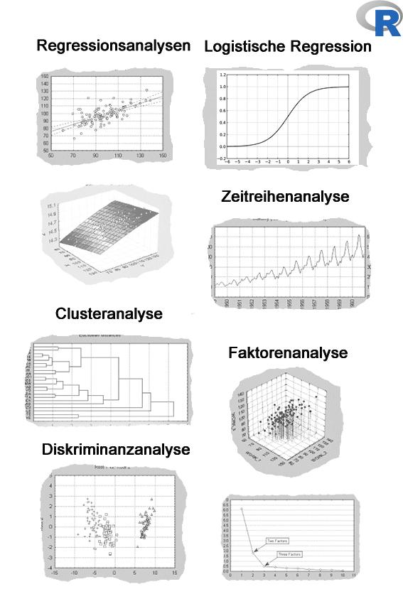Multivariate Datenanalyse mit R