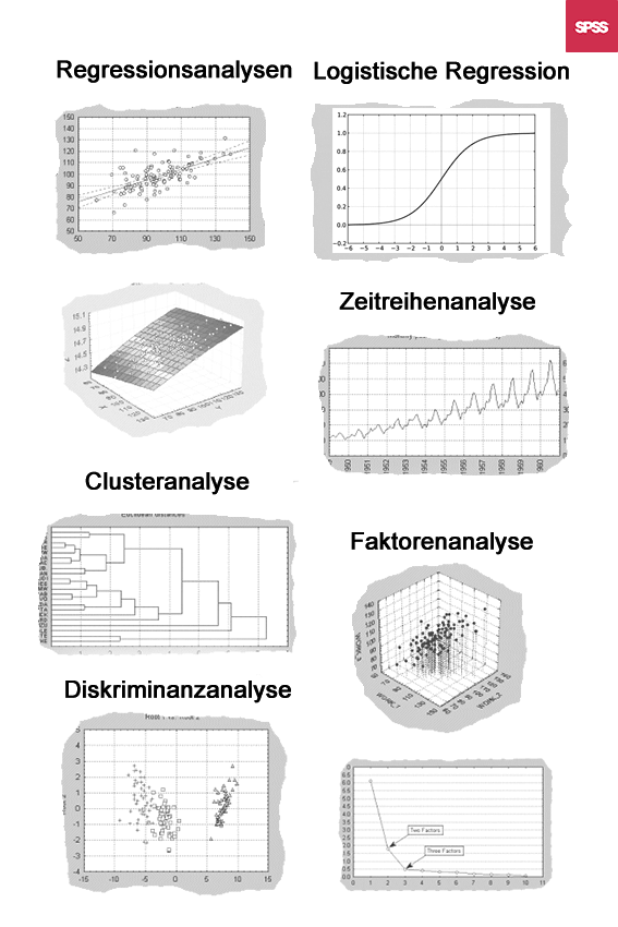 Multivariate Datenanalyse mit SPSS