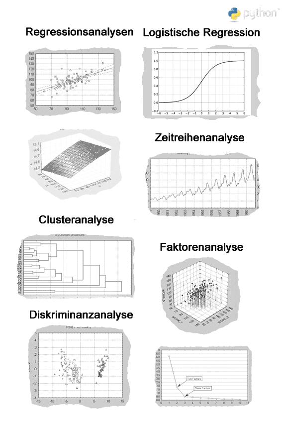 Seminar Multivariate Datenanalyse mit Python